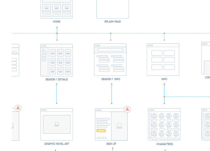 user flow artboard snippet - essential designs ui/ux development