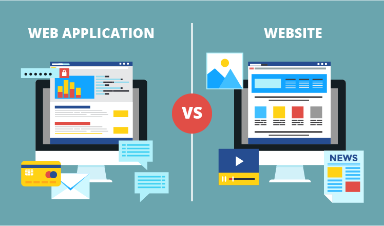 website versus web app